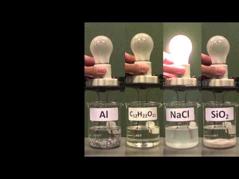 conductivity/solubility of solids/solutions