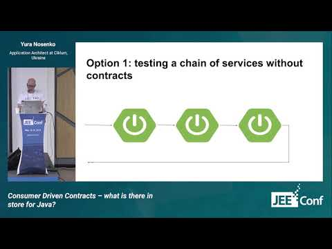 Consumer Driven Contracts – what is there in store for Java? (Yura Nosenko, Ukraine) [RU]