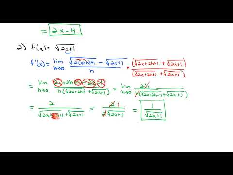 3.2 The Derivative as a Function