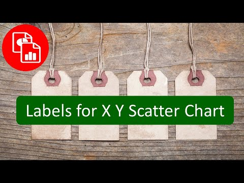 Create an X Y Scatter Chart with Data Labels