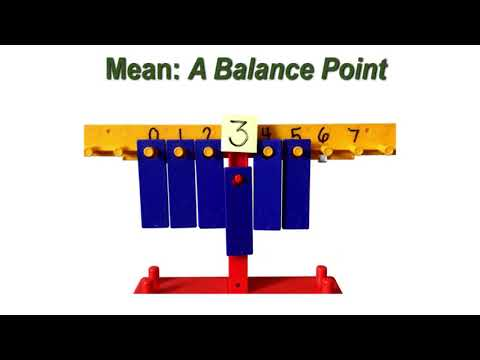 8.06 - The Mean as a Balance Point