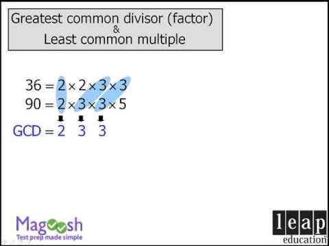 GMAT Math Tips: GCD and LCM