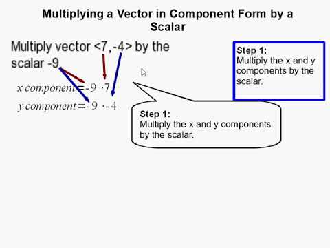 How to Multiply a Vector in Component Form by a Scalar