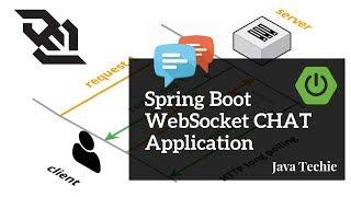 Angular 6 + Spring Boot] #18 Complex Angular Components