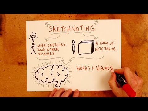 What is Sketchnoting?