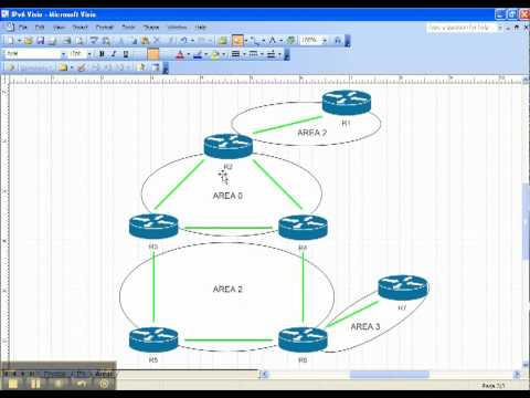 OSPFv3 Video Cheat Sheet: Router ID