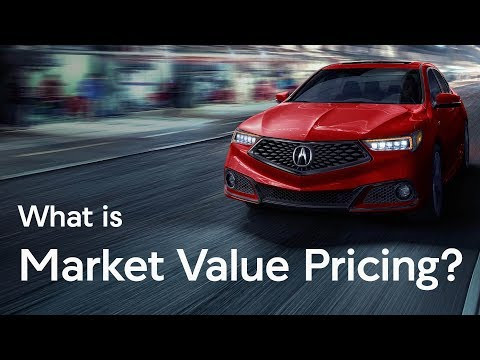 Buying a Used Car 101:  How do you know you're getting the best price?