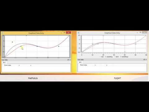 Performance of MatPlotLib vs PyQWT Python Plot