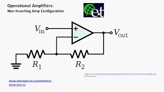 Op Amp Open Loop Inverting, Non inverting and Differential