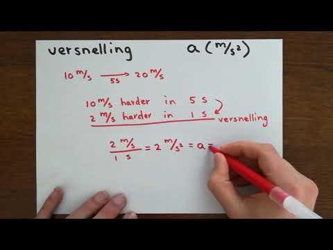 Versnelling (en waar staat m/s2 voor?)