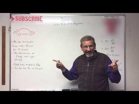 Dynamics - Lesson 5: s-t, v-t, a-t Diagrams Erratic Motion