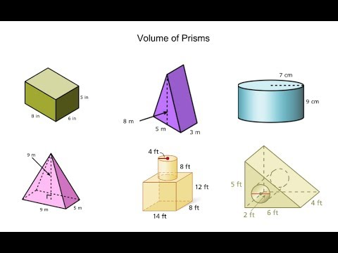 TheMathTuber Finds Volume of Three-Dimensional Figures