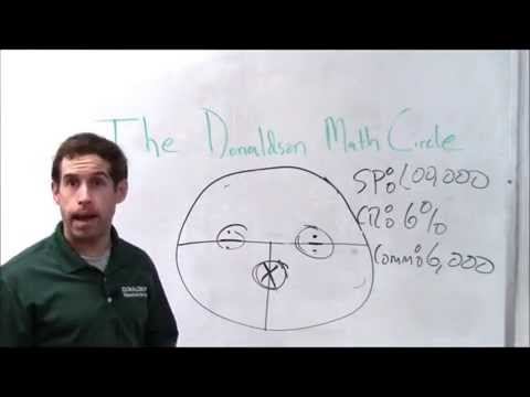 Real Estate Math Made Easy - The Donaldson Method (Part 1)