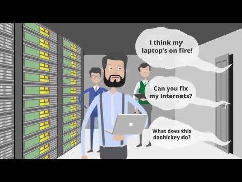 everything HelpDesk - K-12 Interruptions