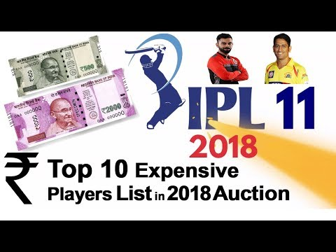 Top 10 Expensive IPL Players List in 2018 Auction