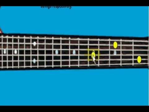 Learn Note Names on Guitar in 4 steps