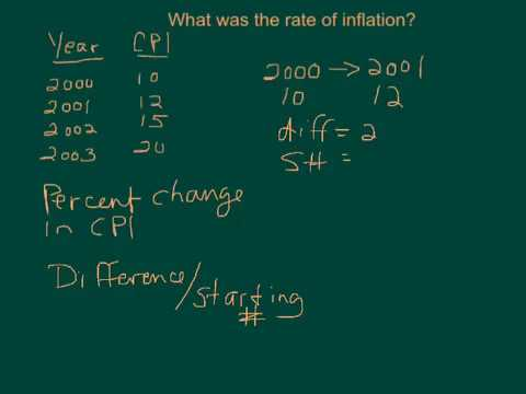 Calculate the rate of inflation