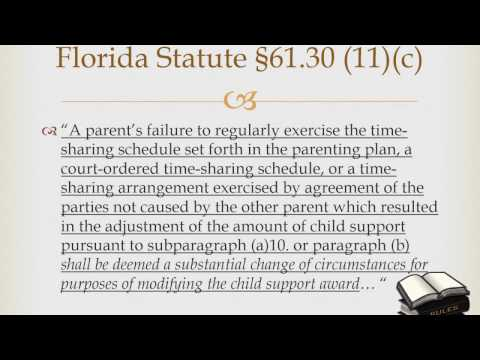 How can I modify child support?