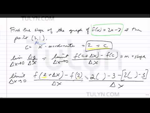 find the slope of the graph of a linear function tangent