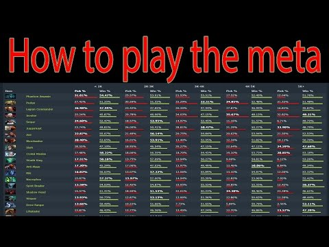How to play the meta - Pick MMR increasing heroes for your skill level