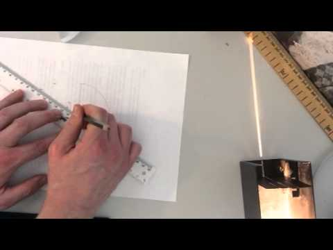 Finding the Critical Angle of Perspex