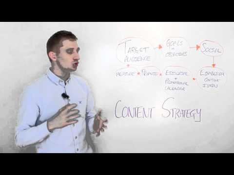 How To Create A Content Strategy For Your Content Marketing