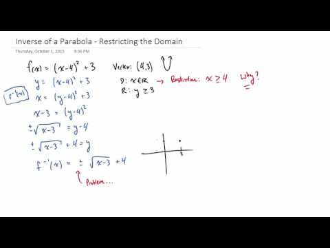 Inverse of quadratic function (parabola) - domain restrictions