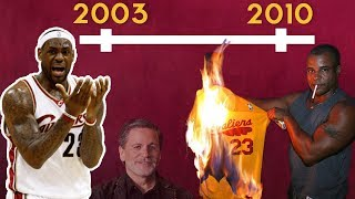 Timeline of How the Cavaliers lost LeBron James. Part 1