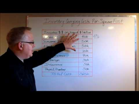 Calculate Warrehouse Inventory Carrying Costs Per Square Foot