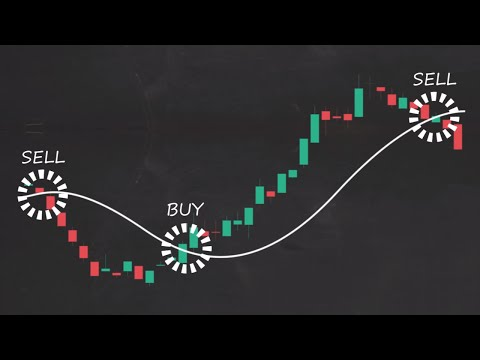 Trading 212 Trading Strategies: How to Trade Moving Averages (Part 1)