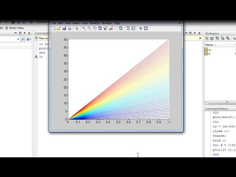 MATLAB tutorial: Automatically plot with different colors