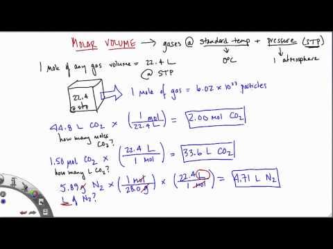 Molar Volume Calculations