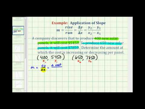 Ex:  Slope Application Involving Production Costs