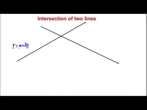 Vectors Core 4 Revision in 15 minutes