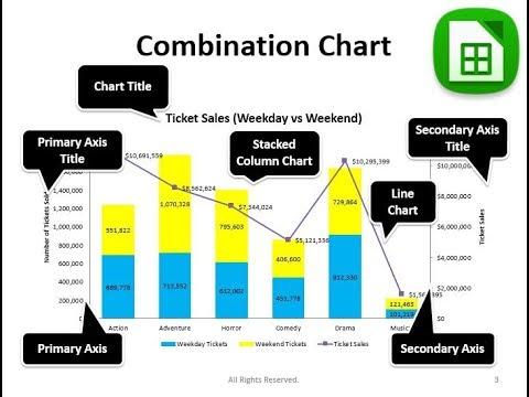 Excel 2010 - Combination Chart Hacks