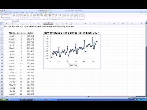 How to Make a Time-Series Plot in Excel 2007