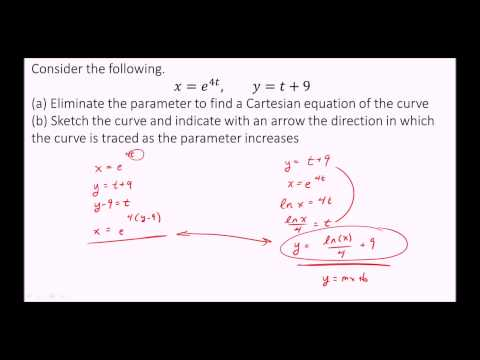 Eliminate the Parameter to Find a Cartesian Equation of the Curve