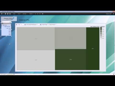 IBM Cognos Desktop Dashboards