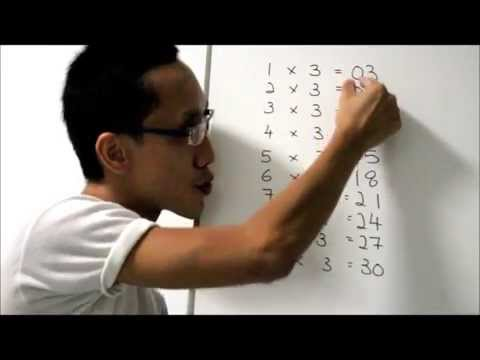 3 Times Table Trick (1) | MATHS TUITION BY MATHS SPECIALIST