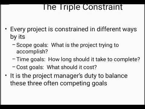 Triple Constraints of Project Management | Software Project Management Lectures # 2