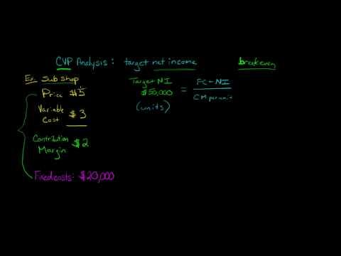Cost Volume Profit Analysis (CVP): Target Profit