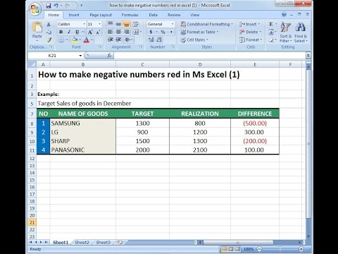Microsoft excel training |how to make negative numbers red (1)
