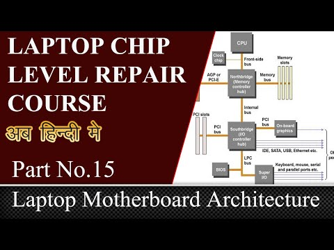 Motherboard Architecture - Chip Level Laptop Repair