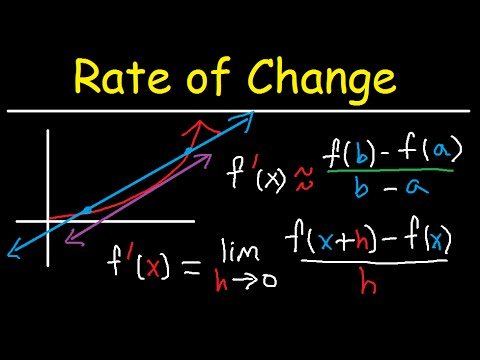 Average and Instantaneous Rate of Change of a function over an interval & a point - Calculus