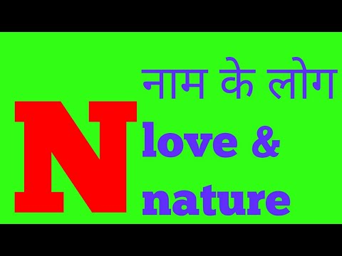 Narendra Modi/Letter N-you and your partner/ astrology in Hindi
