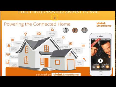 Solar Powered Smart Homes Quick Intro