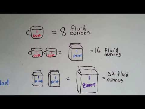 Gr 3 Math 107 Measure Liquids Ounce Pint Quart Gallon