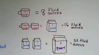 Gr 3 Math 107 Measure Liquids Ounce Pint Quart Gallon