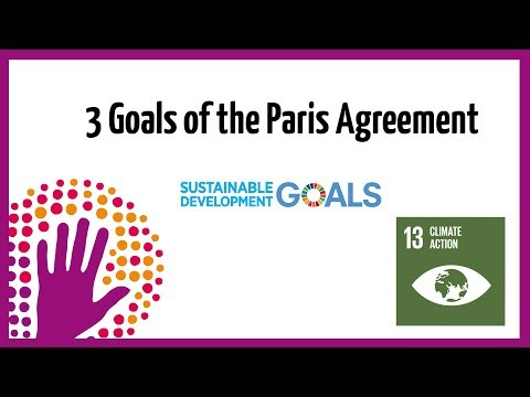 3 Main Goals of the Paris Agreement