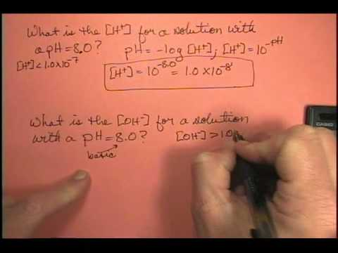 What is the [OH-] for a solution with a pH of 8.0?
